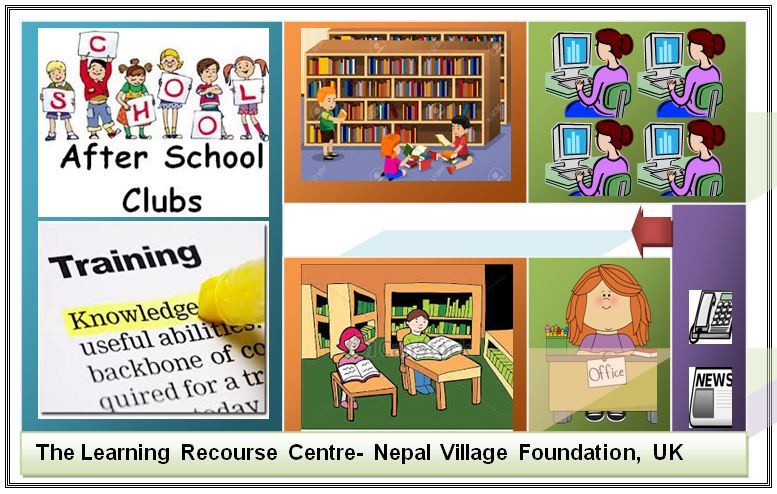Learning Resource Centre Bhagawatpur plannning